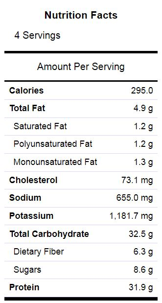 nutrition breakdown